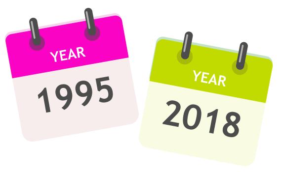 Supplying website design since 1995